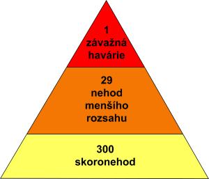 Heinrichova pyramida
